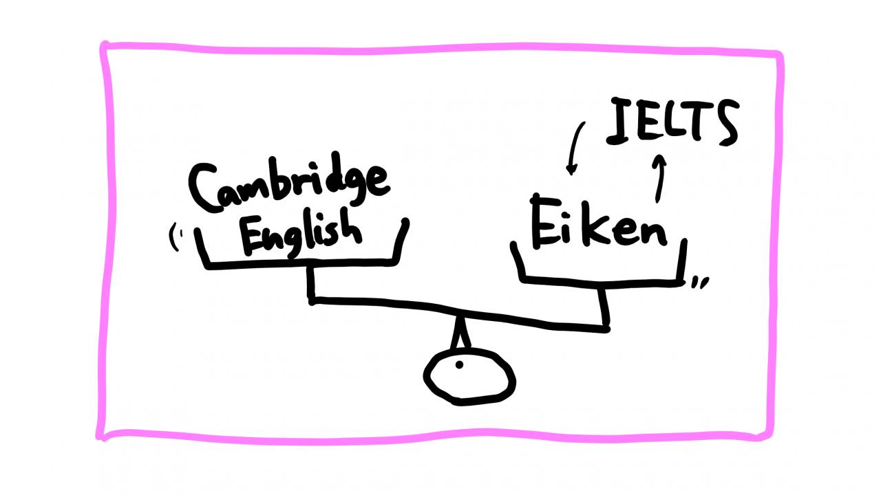 ケンブリッジ 英語 検定