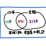 【英検1級】2大単語集(パス単・究極の英単語)を徹底比較 収録語から何が見えるか