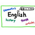 【英語学の入門書をさらに紹介】意味論・冠詞論・英語史の世界へ踏みだそう!