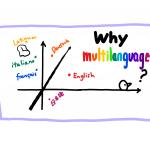 【私が多言語を学ぶ理由】点は線に、線は空間に・・・。